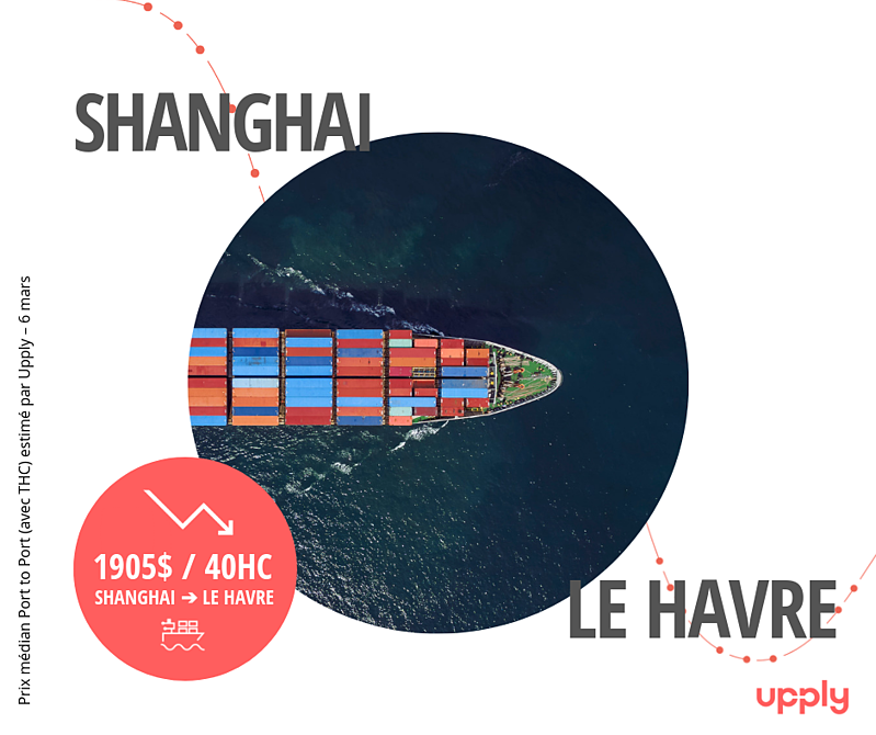CaptainUpply_Shanghai-LeHavre