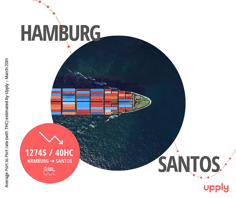 Hamburg-Santos_CaptainUpply