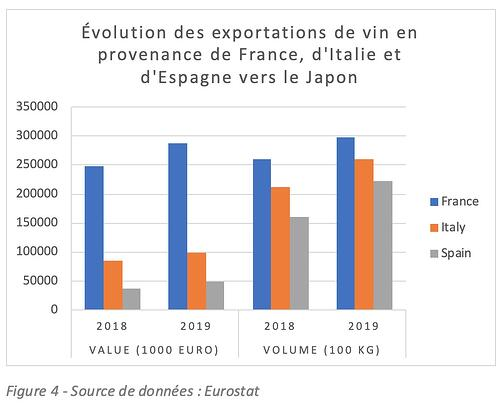 JEFTA-Fig4-export-vins-evol-FR