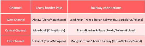 china-express-network-border
