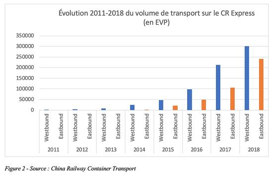 china-railway-express-evolution