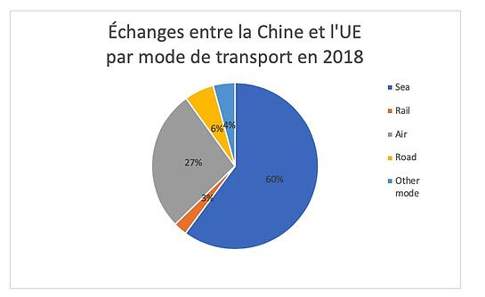chine-railway-echanges