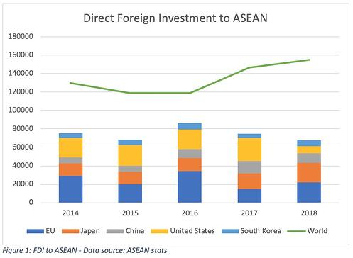 chinese-foreign-investments
