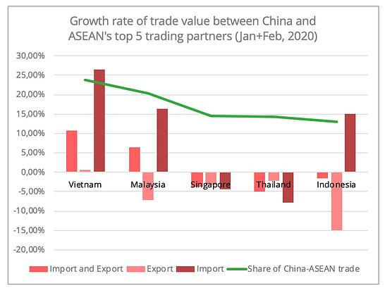 chinese-ports-asean