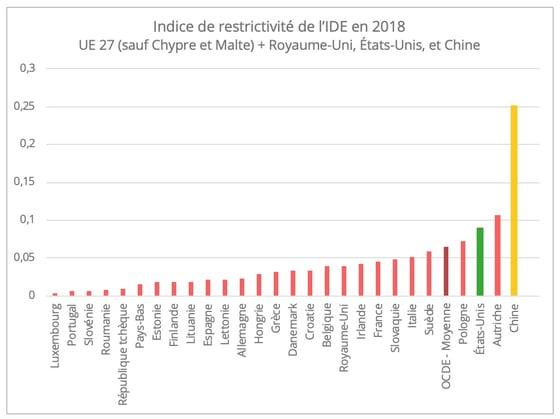 indice-restrictivite