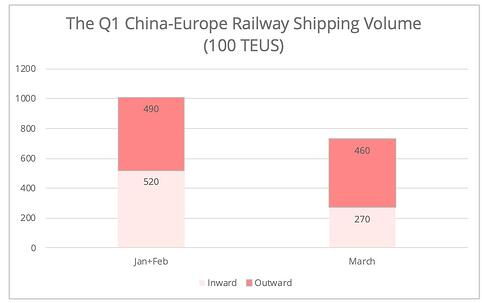 china-europe-railway-volume-en