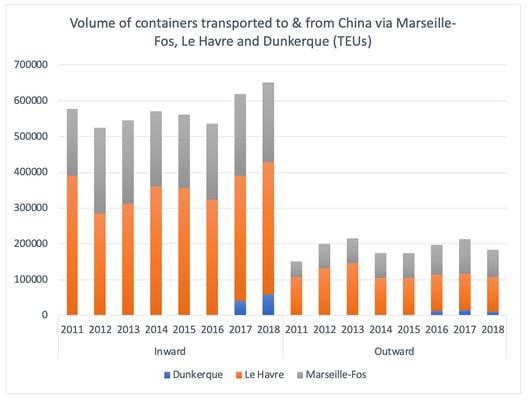 china-france-ports-trade