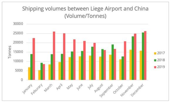 china_lige_airport_traffic