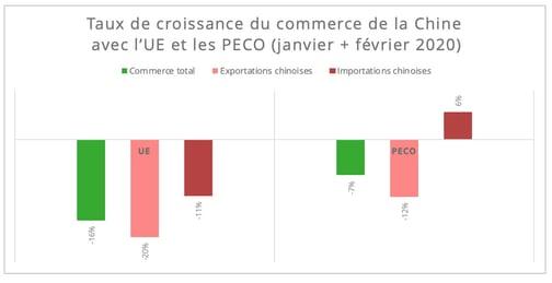 commerce-chine-ue-cee-janv-fev-fr