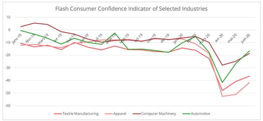 consumer-confidence-1