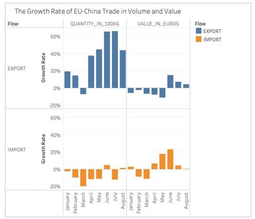 eu_china_trade