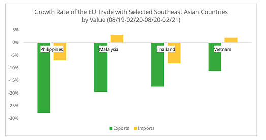growth_rate_ue_southeast_asia