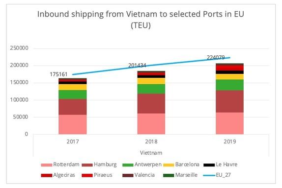 inbound_shipping_vietnam
