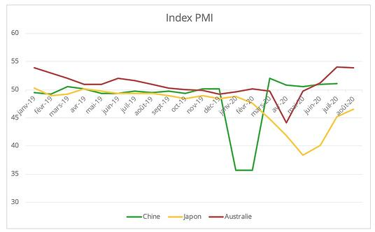 index_pmi