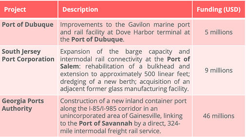 infrastructure_projects_us_ports-1