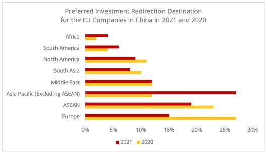 preferred_redirection_eu_companies