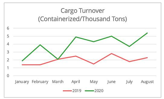 railway_chain_europe_cargo_turnover