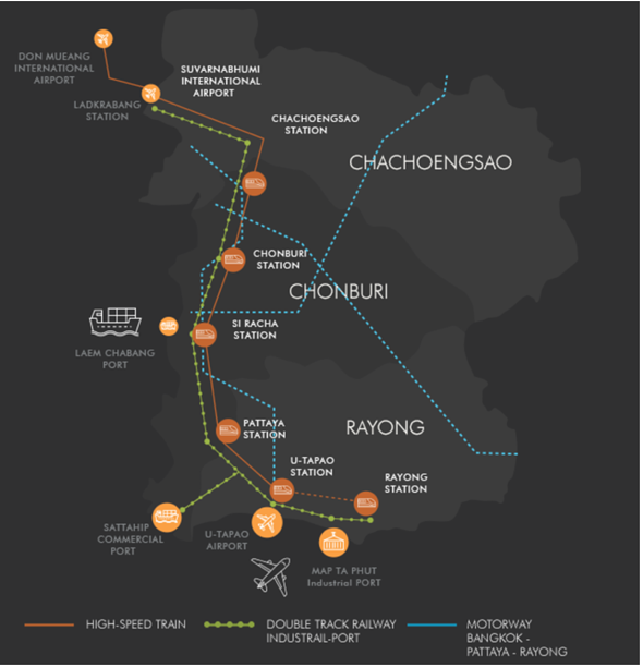 thailand_infrastructure_projects