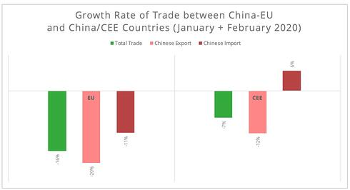 trade-china-eu-cee-jan-feb-en