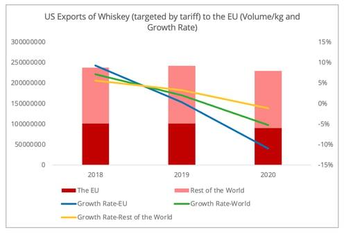 us_exports_whiskey
