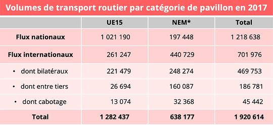 paquet-mobilite-volumes-routiers