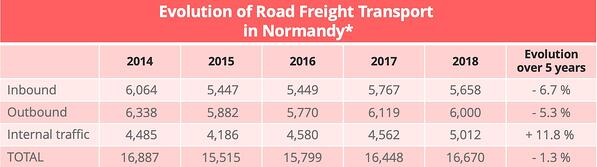 road-Freight_normandy