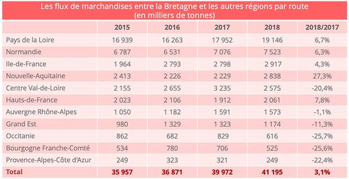 transport_routier_bretagne_inter_regions