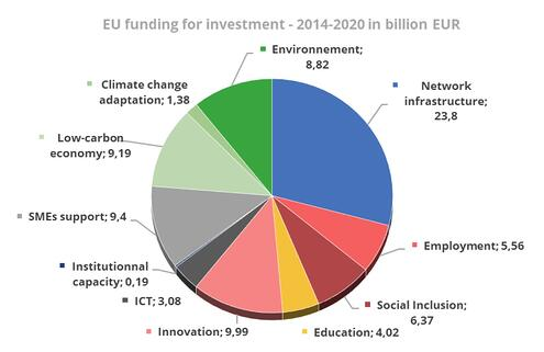 poland-eu-funding