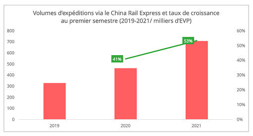 volumes_china_railway_express_s1
