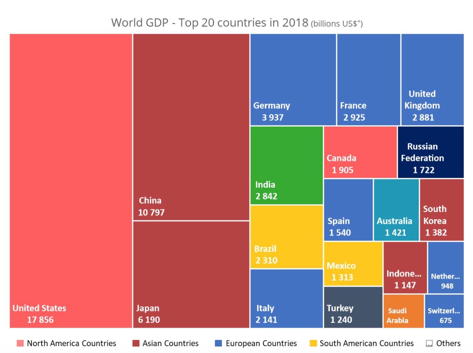 world-gdp-2018